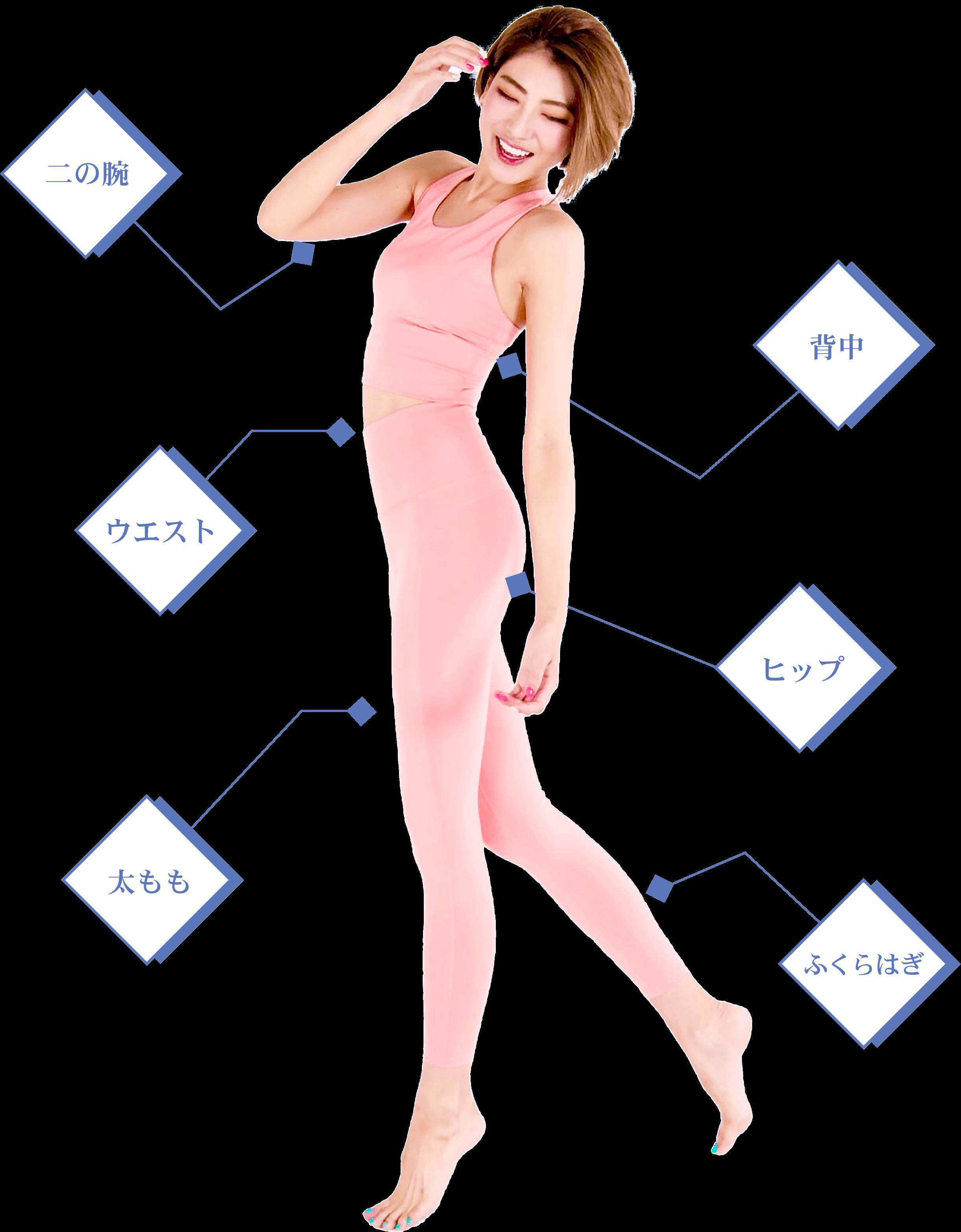 筋膜リリース×パーソナルトレーニング GYM CUBE